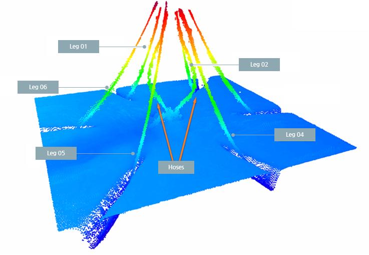 سلسلة الربط أحادي النقطة (SPM) لخطوط الأنابيب تحت سطح البحر والمشعب الطرفي لخطوط الأنابيب (PLEM).